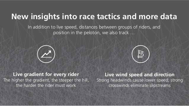 New insights into race tactics and more data In addition to live speed, distances between groups of riders, and position i...