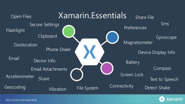 What's New, Hot, & Awesome for Xamarin Developers!