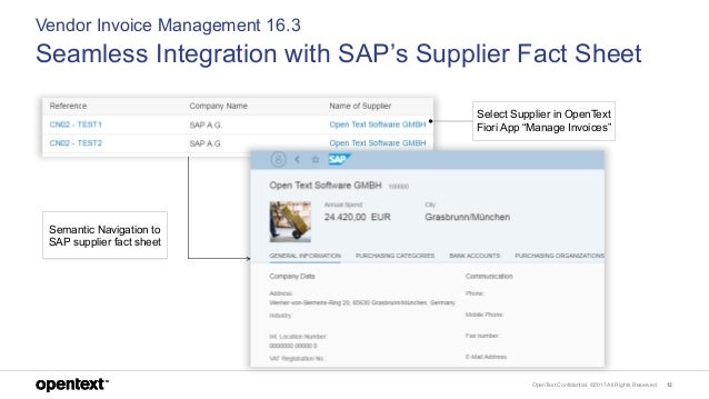 OpenText Confidential. ©2017 All Rights Reserved. 12 Vendor Invoice Management 16.3 Seamless Integration with SAP's Suppli...