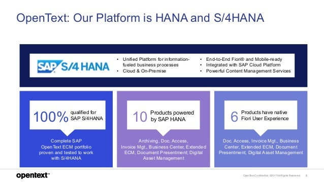 OpenText Confidential. ©2017 All Rights Reserved. 3 OpenText: Our Platform is HANA and S/4HANA Doc. Access, Invoice Mgt., ...