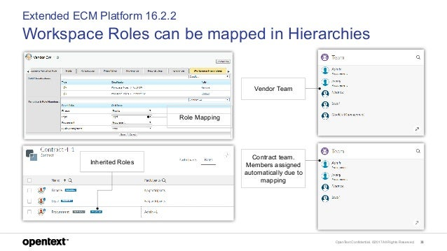OpenText Confidential. ©2017 All Rights Reserved. 38 Extended ECM Platform 16.2.2 Workspace Roles can be mapped in Hierarc...