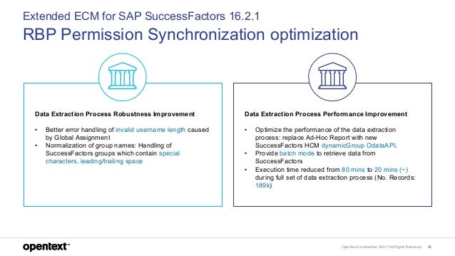 OpenText Confidential. ©2017 All Rights Reserved. 53 Extended ECM for SAP SuccessFactors 16.2.1 RBP Permission Synchroniza...