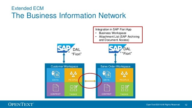 What's New in SAP Extended ECM 16 and SAP Archiving and