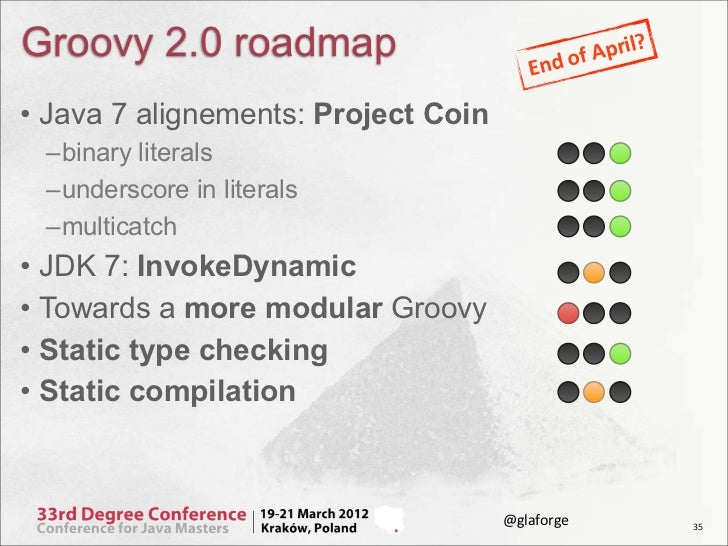 Groovy 2.0 roadmap                      End of A                                                       pril?• Java 7 a...