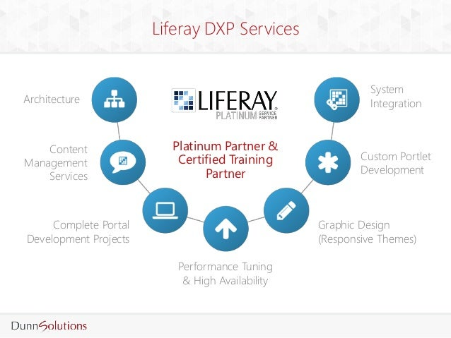 What S New In Liferay Dxp