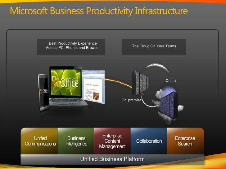 Microsoft lync 2010 case studies