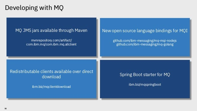 Download ibm mq jars.