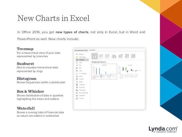 New Charts in Excel In Office 2016, you get new types of charts, not only in Excel, but in Word and PowerPoint as well. Ne...