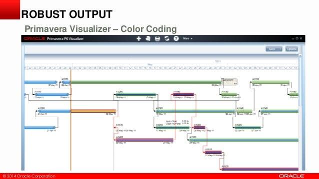 download Excel 2007 : Graphiques et tableaux croisés