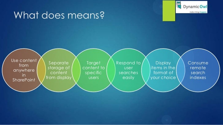 whats new in search in sharepoint 2013