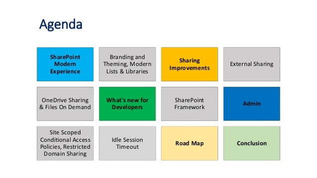 Whats new in SharePoint Online Slide 3