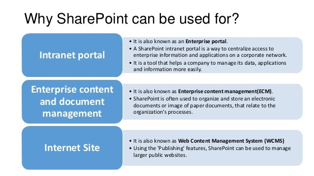 Introduction And What S New In Sharepoint 2013