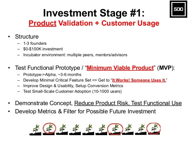 Startup & VC Tech Trends  Slide 13