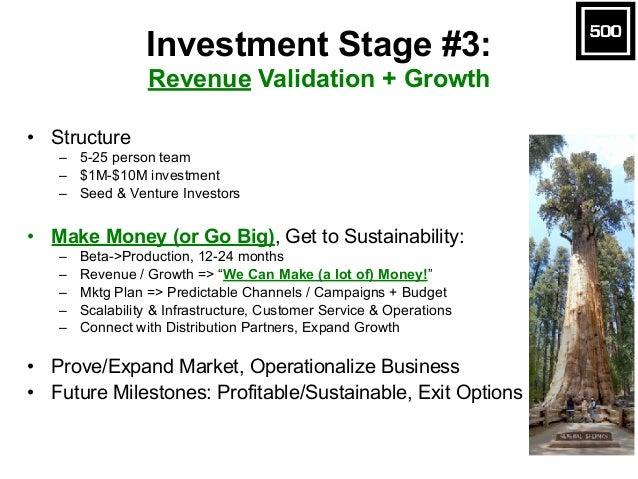 Startup & VC Tech Trends  Slide 15