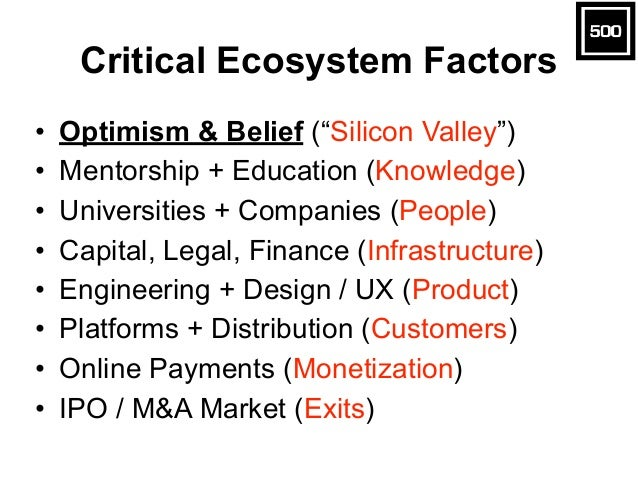 Startup & VC Tech Trends  Slide 21