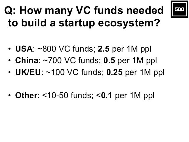 Startup & VC Tech Trends  Slide 23