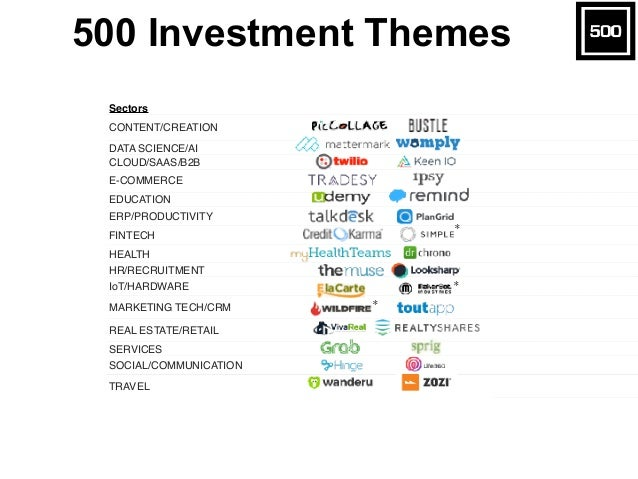 Startup & VC Tech Trends  Slide 26