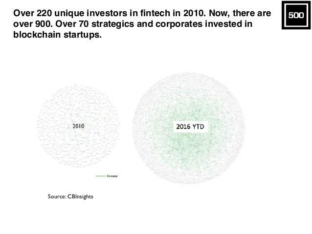 Startup & VC Tech Trends  Slide 28