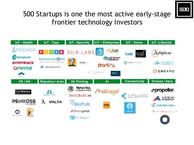 Startup & VC Tech Trends  Slide 30