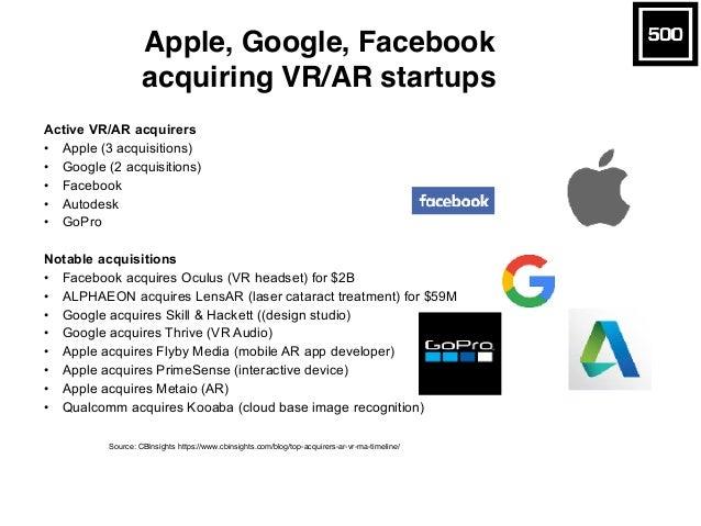 Startup & VC Tech Trends  Slide 32