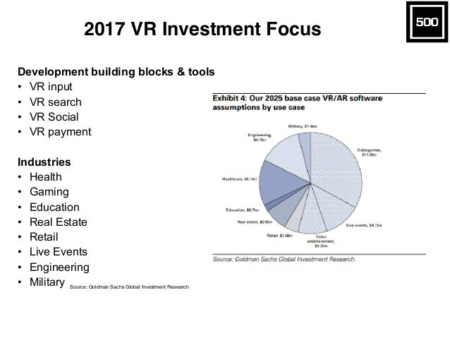 Startup & VC Tech Trends  Slide 33