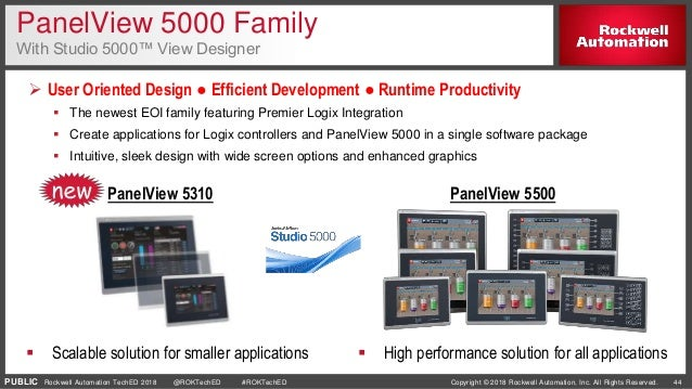 What's new in the integrated architecture hardware