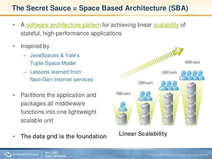 The Secret Sauce = Space Based Architecture (SBA)<br /><ul><li>A software architecture pattern for achieving linear scalab...