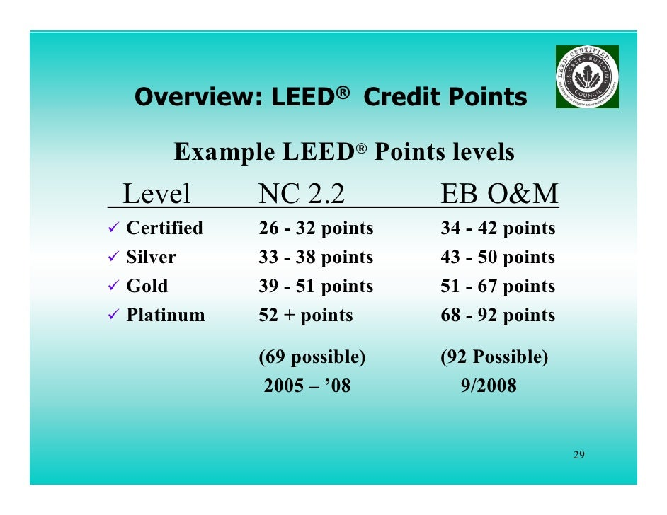 leed letter template - whats new leed 2009 lorman ppt