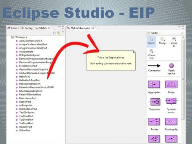 Eclipse Studio - EIP