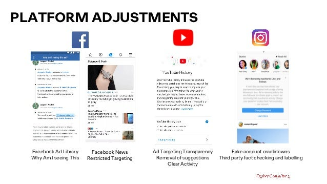 PLATFORM ADJUSTMENTS Facebook Ad Library Why Am I seeing This Ad Targeting Transparency Removal of suggestions Clear Activ...