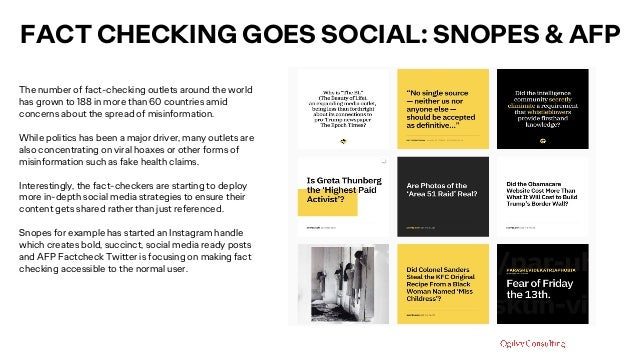 FACT CHECKING GOES SOCIAL: SNOPES & AFP The number of fact-checking outlets around the world has grown to 188 in more than...