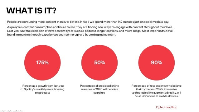 WHAT IS IT? People are consuming more content than ever before. In fact, we spend more than 142 minutes just on social med...
