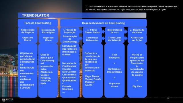22 O Trendslator identifica a estrutura da pesquisa de CoolHunting definindo objetivos, fontes de inform ação, tendências ...