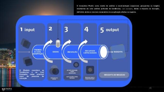 23 O Innovation M atrix com o m atriz de análise e recom endação sequencial, perspectiva os insights resultantes de um a a...