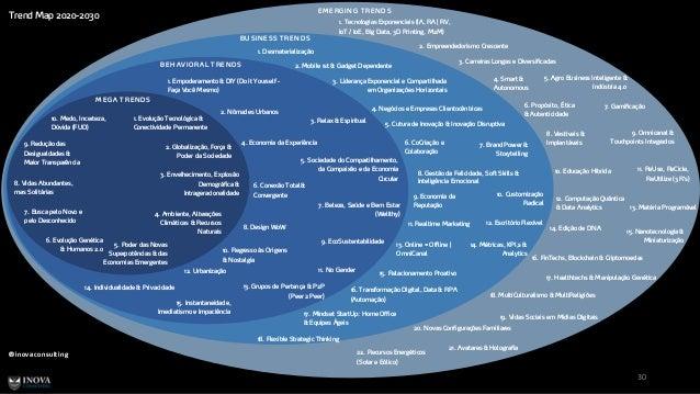 Trend Map 2020-2030 ® inovaconsulting 30 M EGA TREN D S BEH AVIO RAL TREN D S BU SIN ESS TREN D S EM ERGIN G TREN D S 1. E...