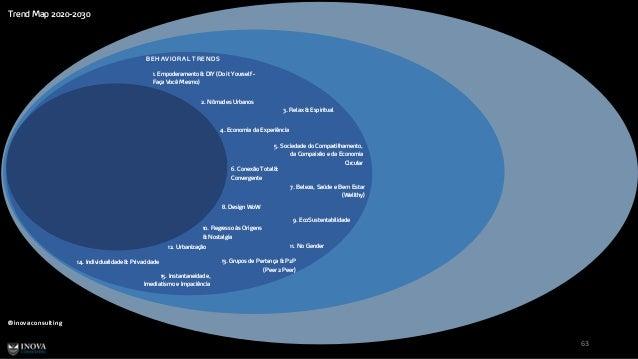 Trend Map 2020-2030 ® inovaconsulting 63 BEH AVIO RAL TREN D S 1. Empoderamento & DIY (Do it Yourself - Faça Você Mesmo) 1...