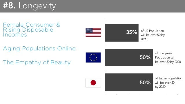 Making Brands Matter in Skincare 1. Integrating Wellness into Skincare 2. Digitally Transforming Skincare brands 3. Unders...