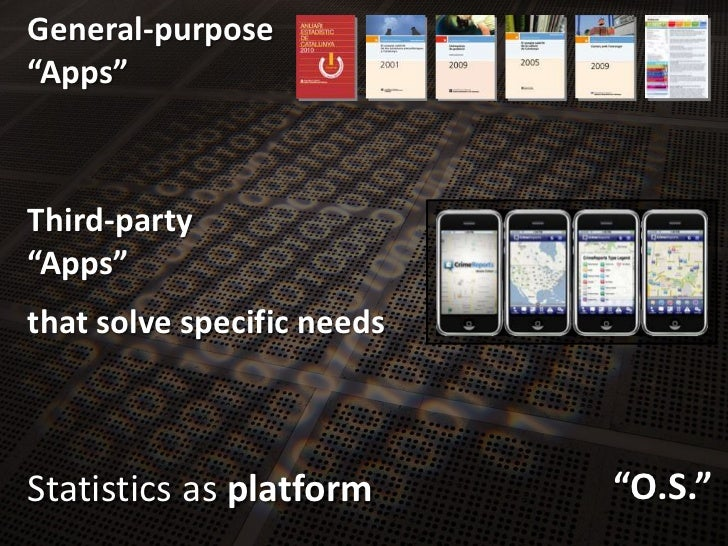 """General-purpose<br />""""Apps""""<br />Third-party<br />""""Apps""""<br />thatsolvespecificneeds<br />Statisticsas platform<br />""""O.S...."""