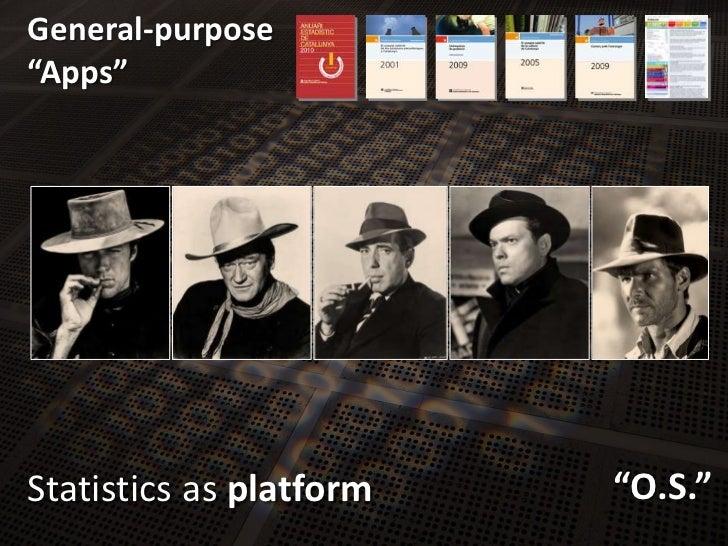 """General-purpose<br />""""Apps""""<br />Statisticsas platform<br />""""O.S.""""<br />"""