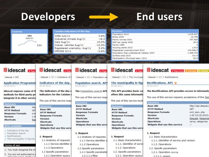 Developers<br />End users<br />