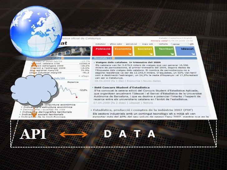 API<br />D  A  T  A<br />
