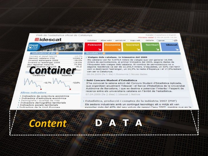 Container<br />Content<br />D  A  T  A<br />