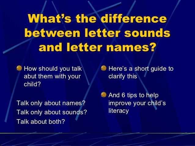 What's the difference  between letter sounds    and letter names?  How should you talk     Here's a short guide to  abut t...