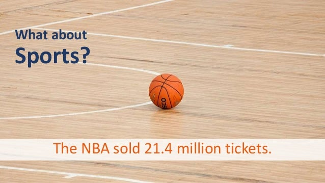 What about Sports? The NBA sold 21.4 million tickets.