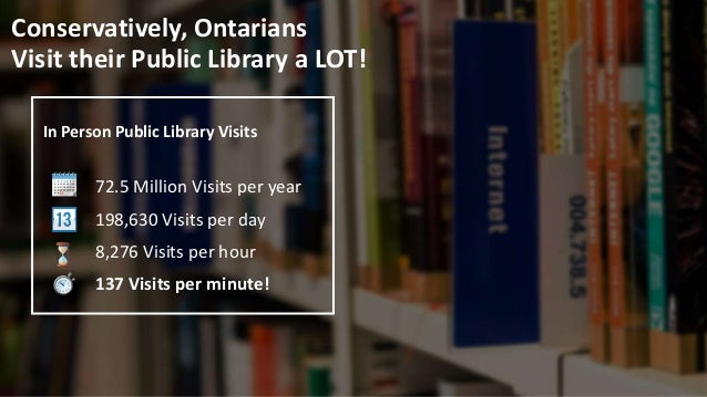 Conservatively, Ontarians Visit their Public Library a LOT! In Person Public Library Visits 72.5 Million Visits per year 1...