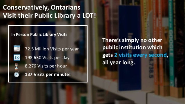 Add in the online stats and the figures are truly incredible… In Person Public Library Visits 72.5 Million Visits per year...