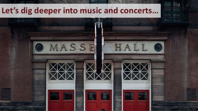 Let's dig deeper into music and concerts…