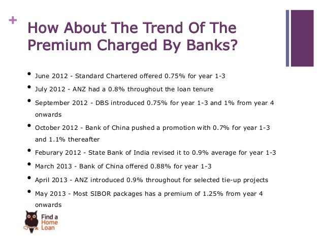 Home loan interest rate projections