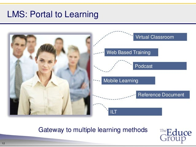 LMS: Portal to Learning                                              Virtual Classroom                                  We...