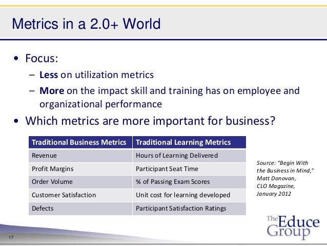 Metrics in a 2.0+ World • Focus:     – Less on utilization metrics     – More on the impact skill and training has on empl...